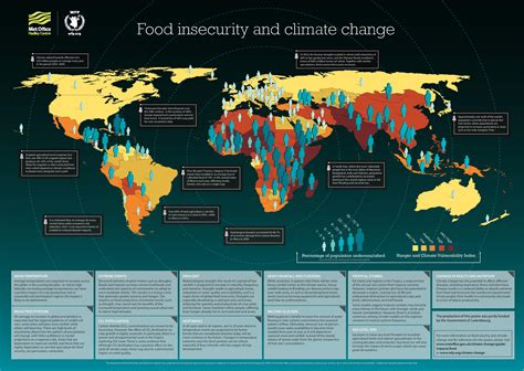 changing food a well fed world animal agriculture climate change food insecurity