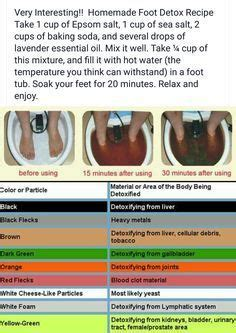 Ionic Foot Detox Atlanta Ga by Best 25 Ionic Foot Detox Ideas On Foot Detox