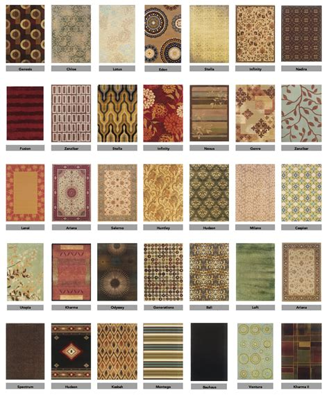 Rug Identification by Area Rug Cleaning Identification Guide For Clients In