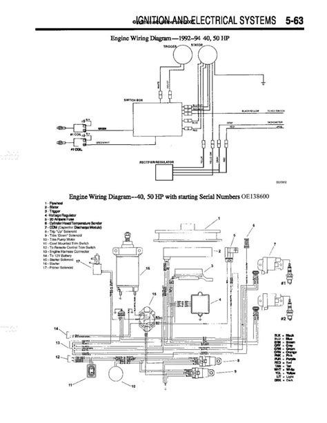 mercury outboard motor 65 hp wiring harness wiring diagram