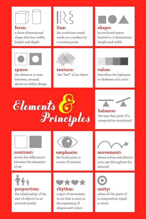 design elements and principles poster poster just the facs interior design home care pinterest