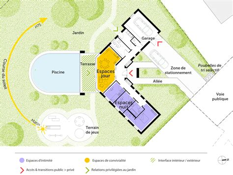 Plan Maison Contemporaine Avec Piscine by Plan Maison Contemporaine Avec Piscine Ooreka