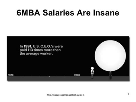 Do I Really Need An Mba by Mba Salaries Are