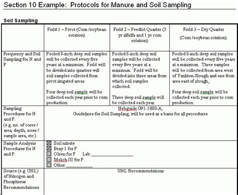 protocols for manure and soil sling unl water