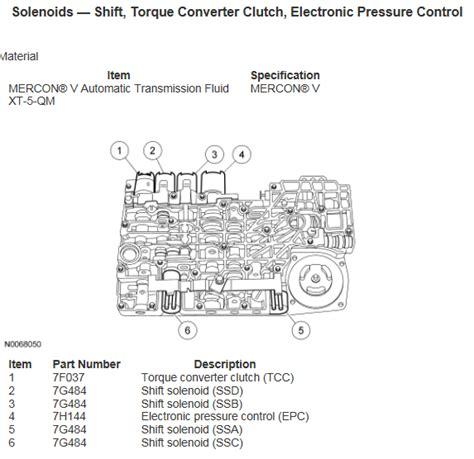 100 2004 ford f150 transmission repair manual ford f 150 light diagram wiring diagrams 4r100 transmission check ball location 4r100 free engine