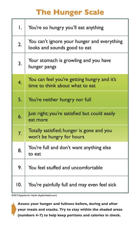 Health The Hunger Scale guide to intuitive 90daysgoal