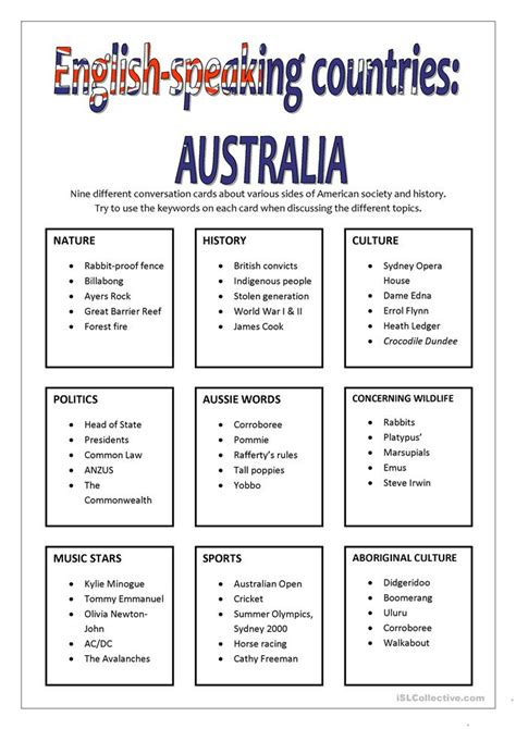 australia new zealand quiz worksheet free esl english speaking countries worksheets pdf english