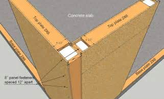Sip Floor Sip Construction Info