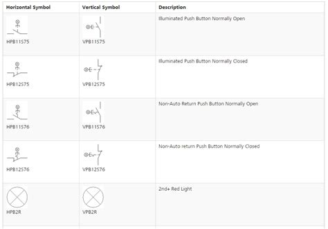 electrical schematic symbols autocad hollywoodinters0