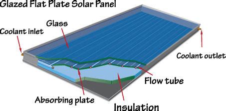 how to solar cell make at home my home made solar cell step by step