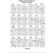 Tenor Banjo Chords  Music Search Engine At Searchcom