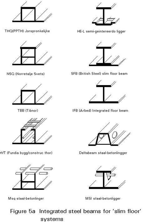 different types of steel sections esdep lecture note wg14