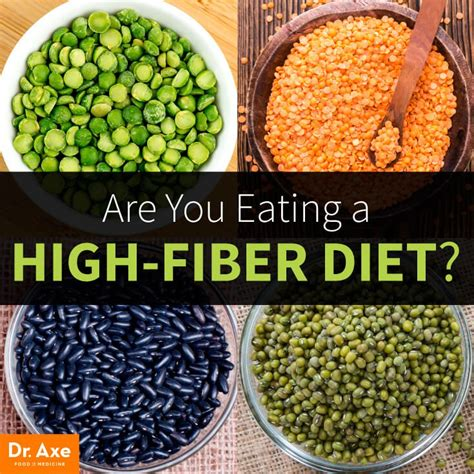 high fiber diet are you a high fiber diet dr axe