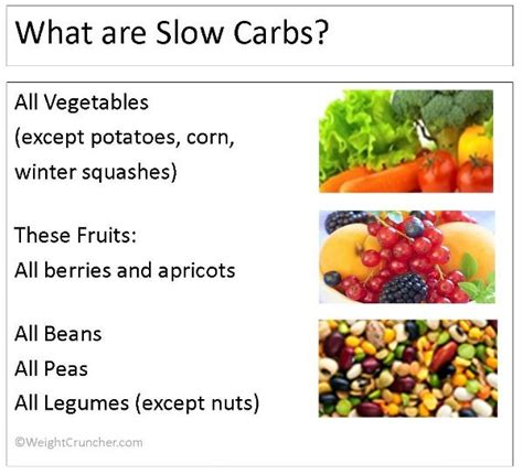 carbohydrates food list carbs food list food diet search