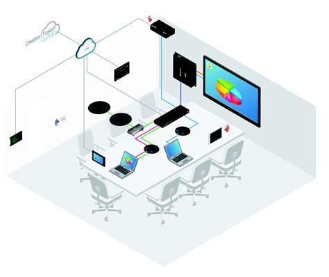 home av network design 100 home av network design amazon com marantz
