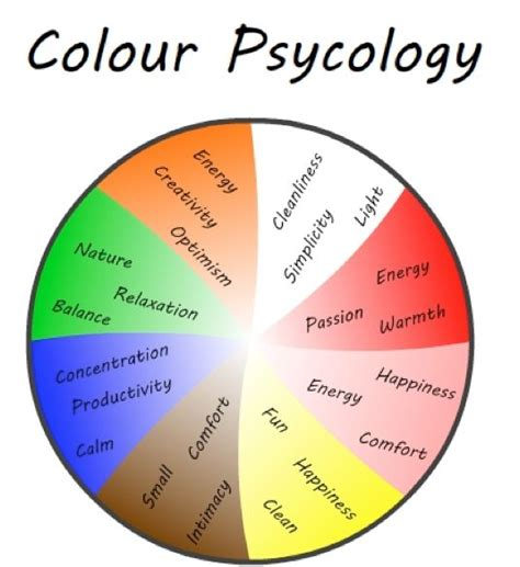 depression colors 17 best color science images on color