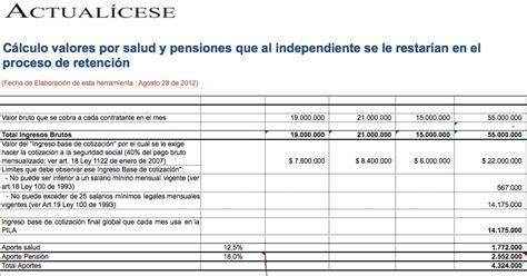 sanidad salarios 2016 cuanto incremento salud y pension 2016 liquidador c 225 lculo