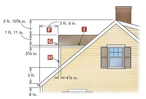 Gable Dormer Design Designing Gable Dormers Homebuilding
