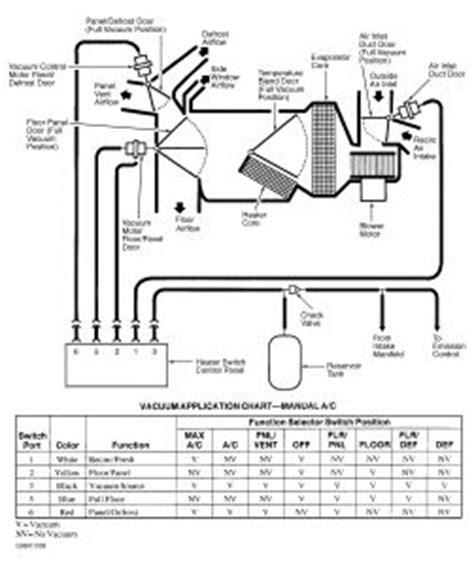 1999 ford f150 heater valve: heater problem 1999 ford f150