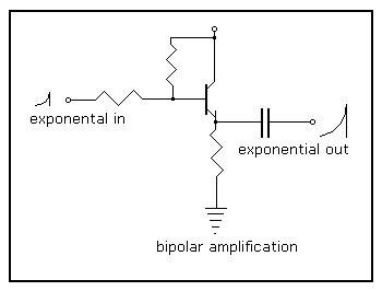 bipolar transistor aufbau bipolar transistor oder fet 28 images electronics kit transistor bjt fet fabrication applet