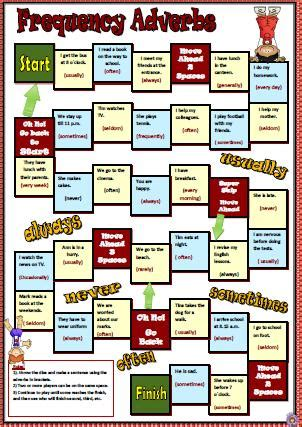 frequency adverbs boardgame