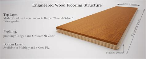 What Is Engineered Wood Flooring Made Of?   Wood and