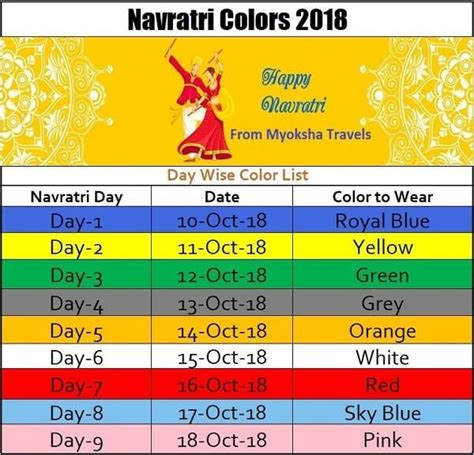 navratri colors navratri colors 2018 what colour to wear each day