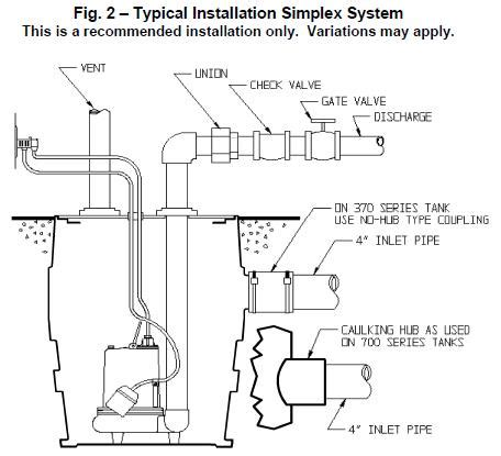 how to finish a basement bathroom wiring & plumbing rough in