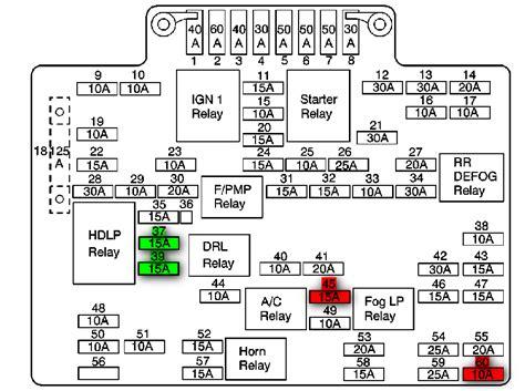 2001 gmc yukon engine fuse box diagram 2001 free engine 2001 gmc yukon engine fuse box diagram 2001 free engine image for user manual download