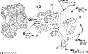 nissan primera p12 2001 2002 manual de mecanica y reparacion
