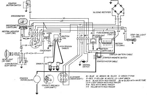 honda c90 wiring diagram wiring diagram fuse box