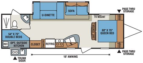 sportsman rv floor plans recreational equipment inc companies news videos images