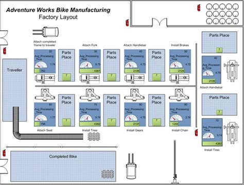 plant layout template visio industrial engineering at a glance july 2013