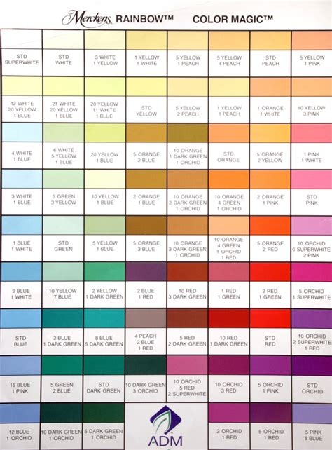 wilton color chart 7 best images of frosting color mixing chart frosting