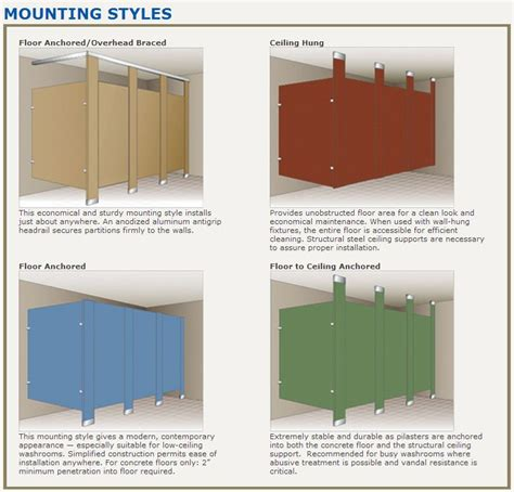 toilet partition layout extraordinary 20 bathroom partitions layout design