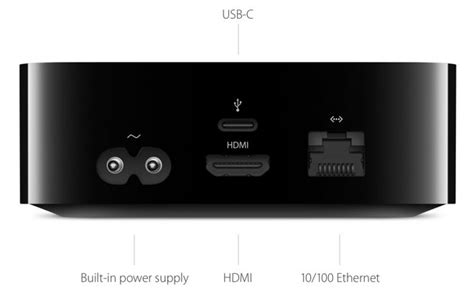 apple tv 3 usb what s next for apple in 2016 new features apps for