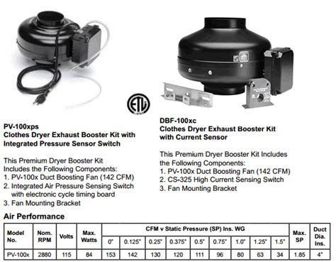exhaust fan specification pdf hvacquick s p dryer boosters