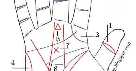 free tarot astrology numerology palmistry and psychic sign of palmists and astrologers hand palmistry indian