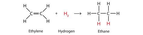 hydration and hydrogenation chemical properties of alkenes
