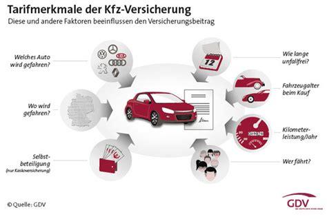 Autoversicherungen Zweitwagen by Kfz Versicherung Zweitwagen Wie Erstwagen Kfz