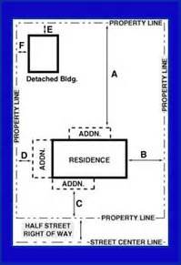 residential site plan site plan exle official website of the city of tucson