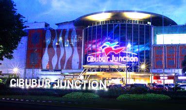 lippo malls indonesia retail trust overview