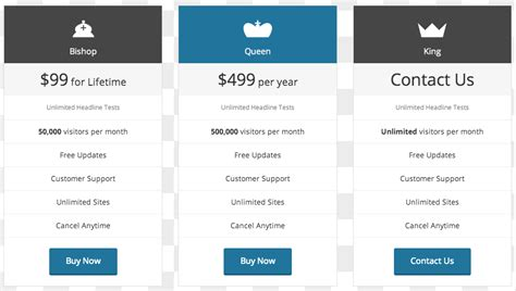 Three Tier Pricing Strategy How It Works W Template Tiered Pricing Template