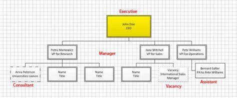 visio 2010 org chart semi automatic creation of an org chart in microsoft visio