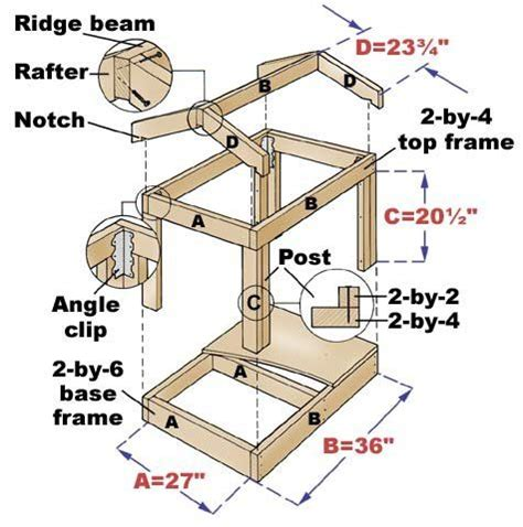 beagle dog house plans only best 25 ideas about dog house plans on pinterest insulated dog kennels dog