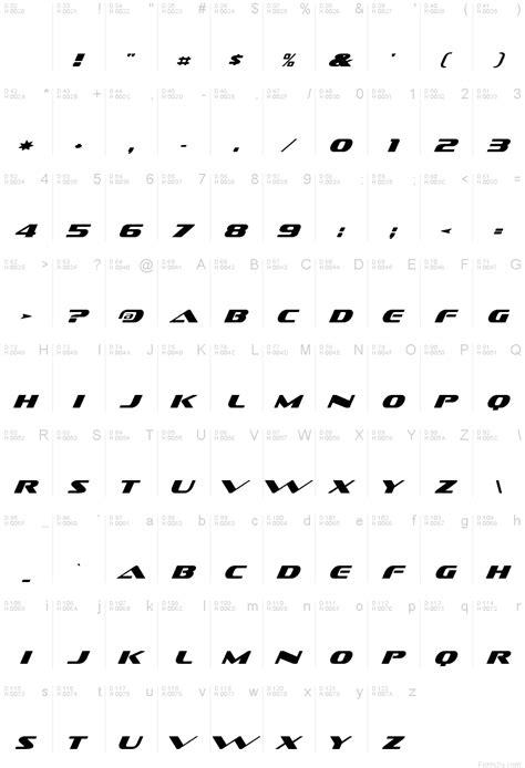 sofa chrome font sofachrome italic font