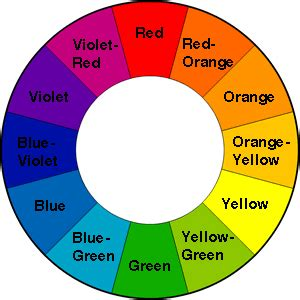 colors that match with orange make great clothing matches by understanding color theory