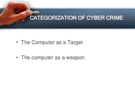 Blog Archives Chicagobackup Cyber Crime Ppt Templates Free