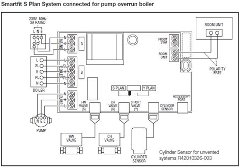 honeywell central heating wiring diagram honeywell