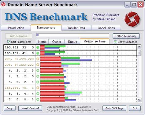 dns bench mark dns benchmark скачать рус софт портал